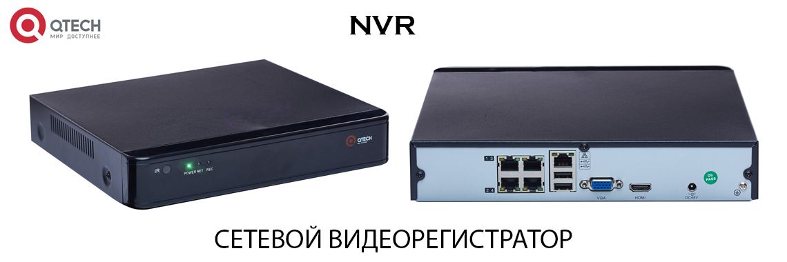 IP Видеорегистраторы